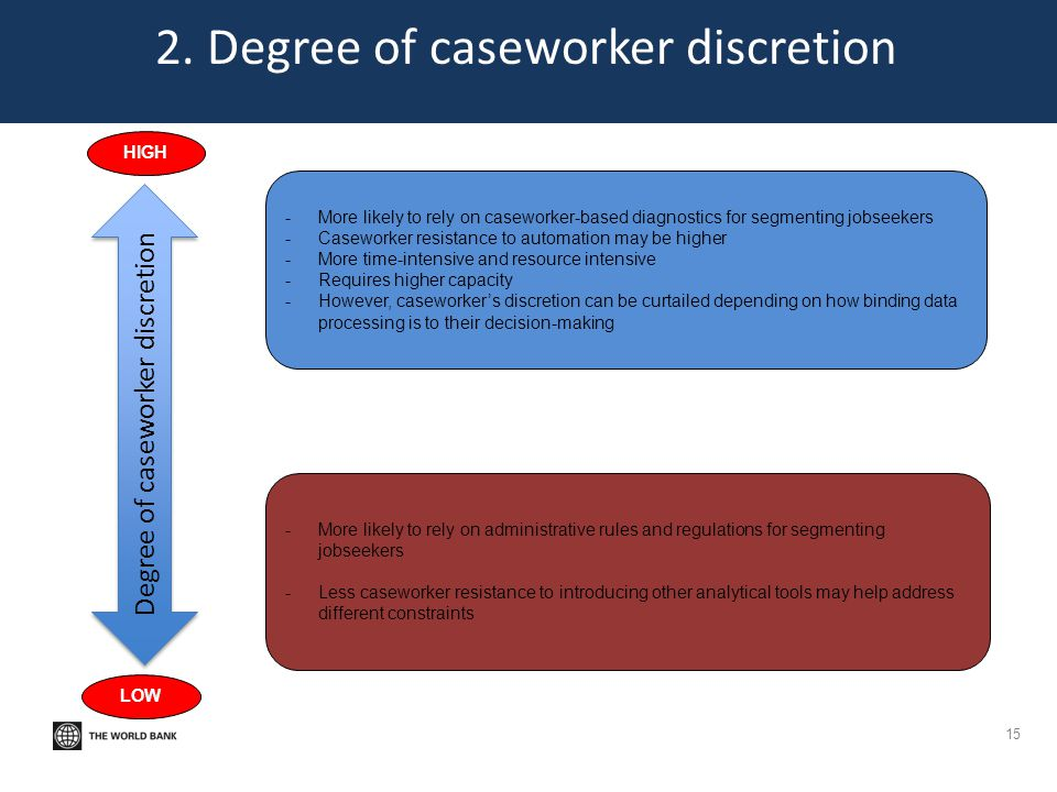 2. Degree of caseworker discretion