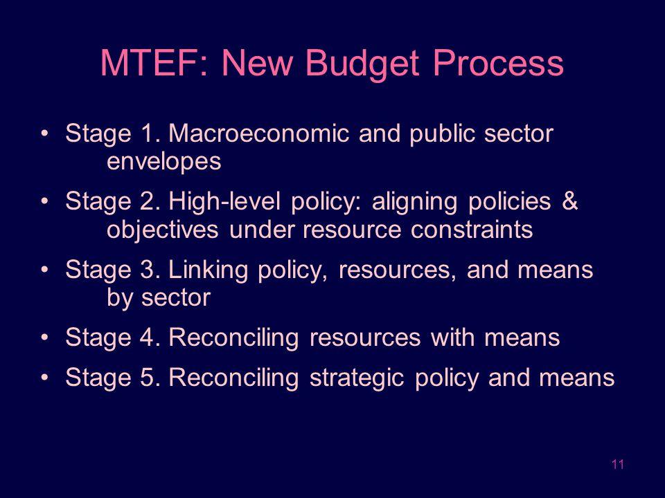 MTEF: New Budget Process