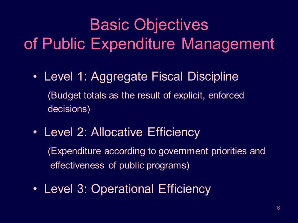 Basic Objectives of Public Expenditure Management