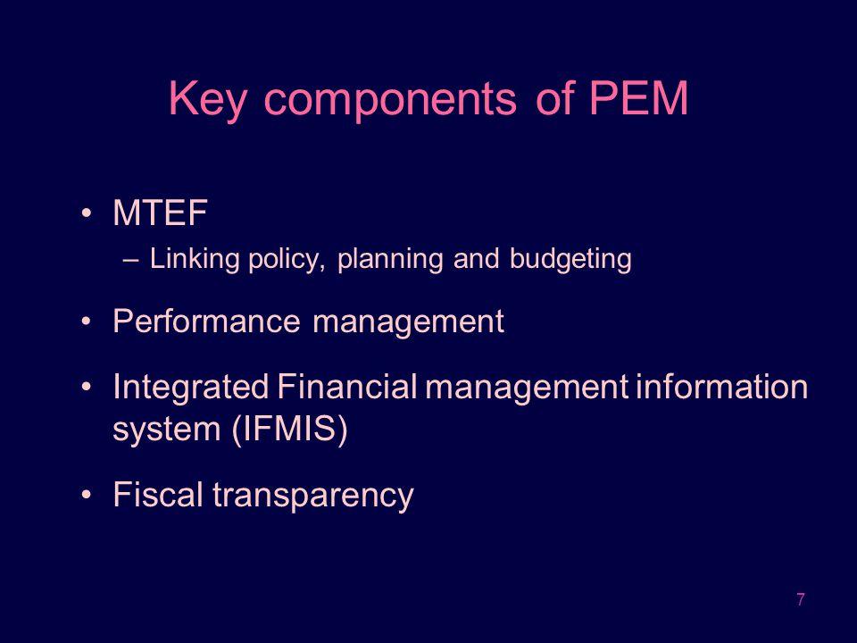 Key components of PEM MTEF