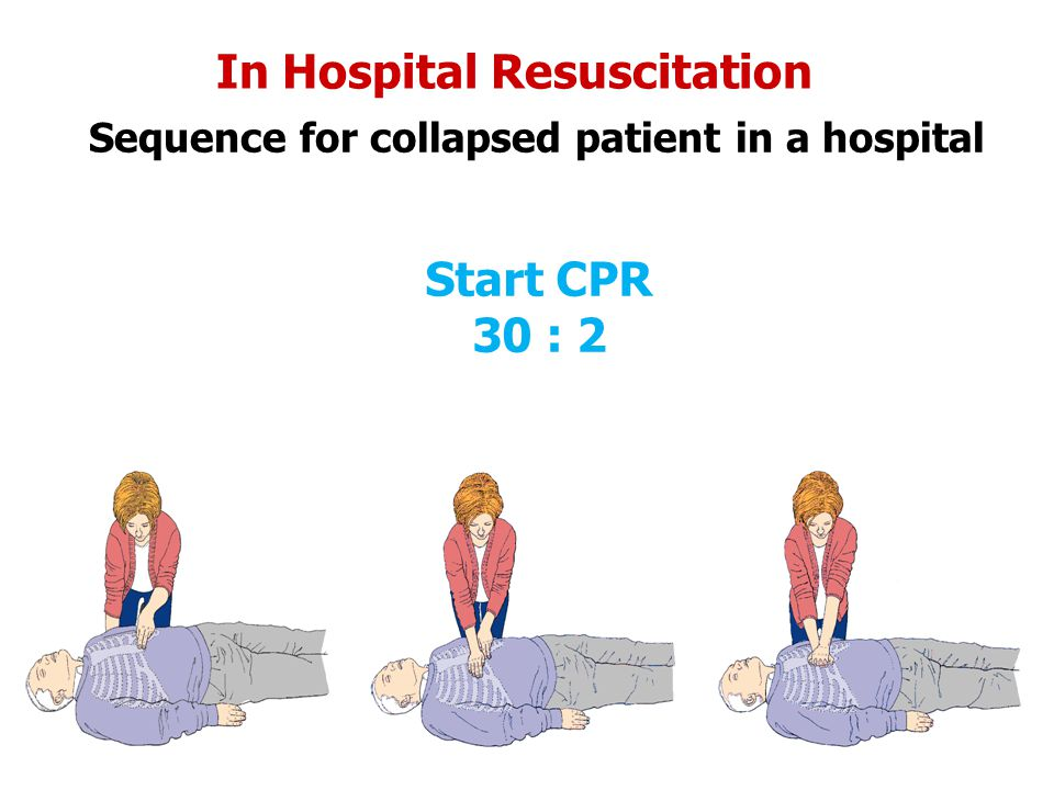 In Hospital Resuscitation Sequence for collapsed patient in a hospital