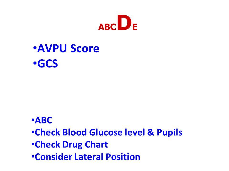 AVPU Score GCS ABC Check Blood Glucose level & Pupils Check Drug Chart