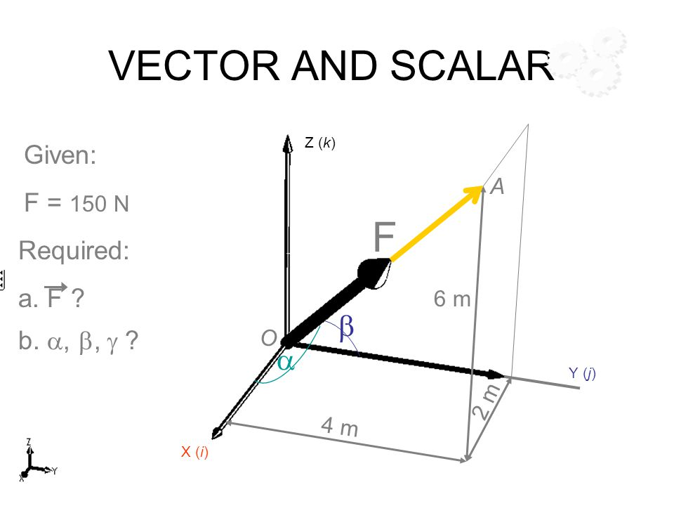 VECTOR AND SCALAR F    Given: F = 150 N Required: a. F