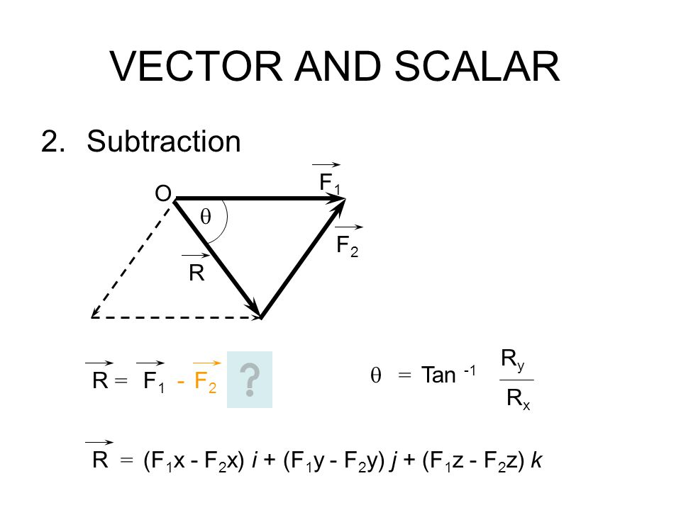 VECTOR AND SCALAR Subtraction F1 O  F2 R  = Ry Rx Tan -1 R = F1 - F2