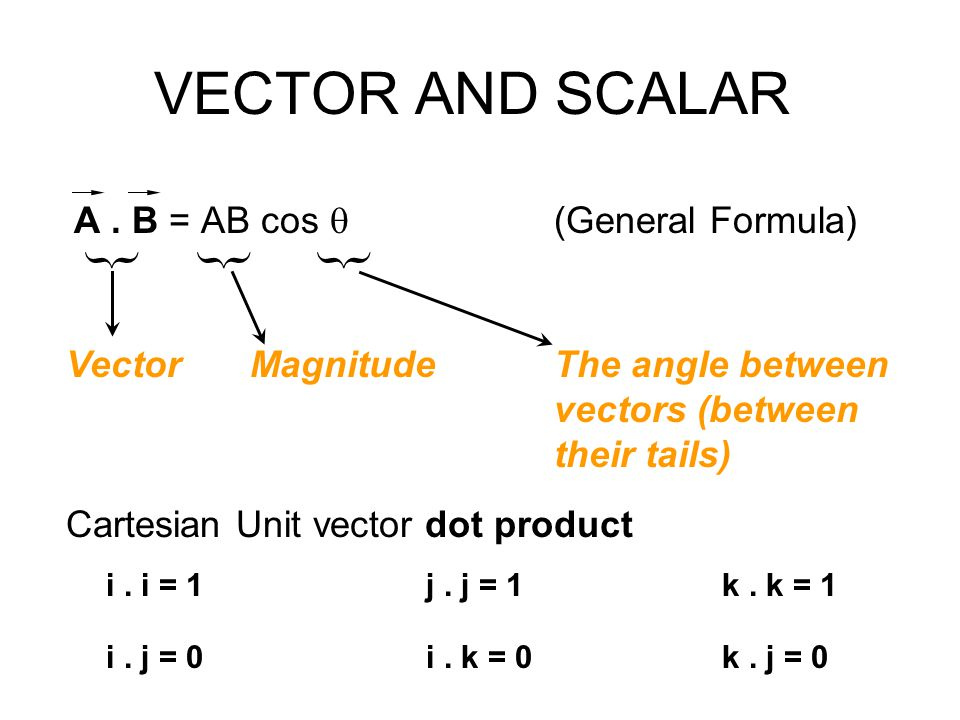 how to get a unit vector
