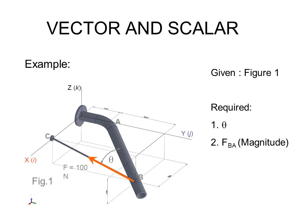 VECTOR AND SCALAR Example: Given : Figure 1 Required: 