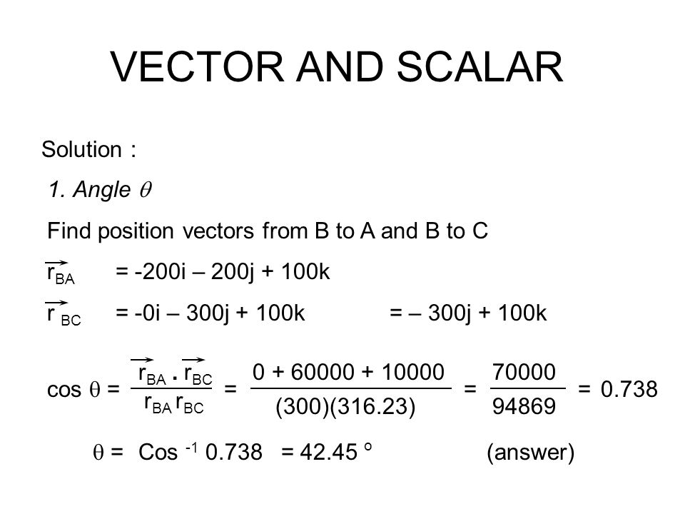 VECTOR AND SCALAR Solution : Angle 
