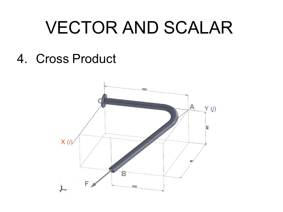 VECTOR AND SCALAR Cross Product B A F X (i) Z (k) Y (j) O
