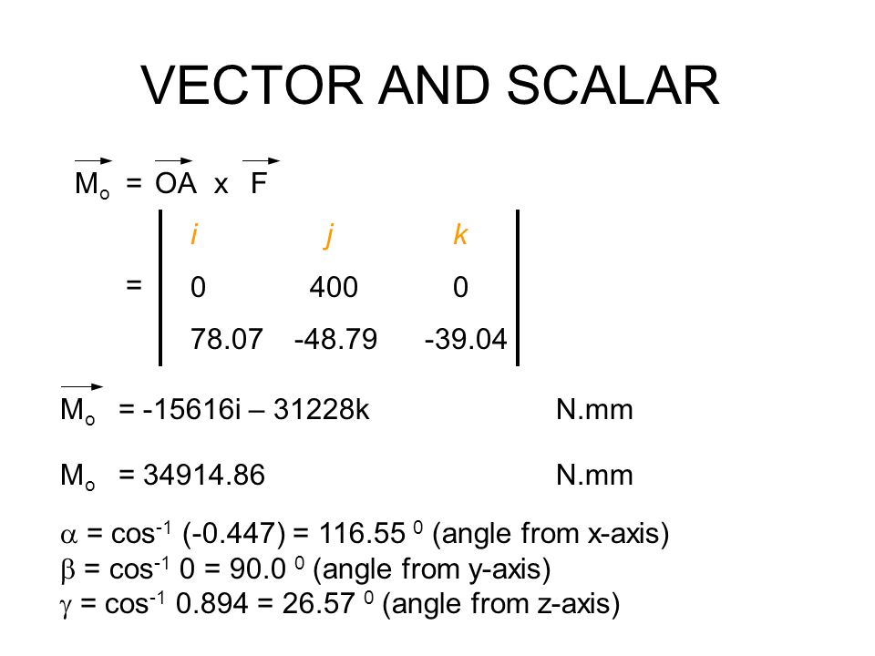 VECTOR AND SCALAR Mo = OA x F i j k 0 400 0 78.07 -48.79 -39.04 = Mo
