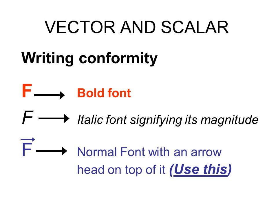 F Italic font signifying its magnitude