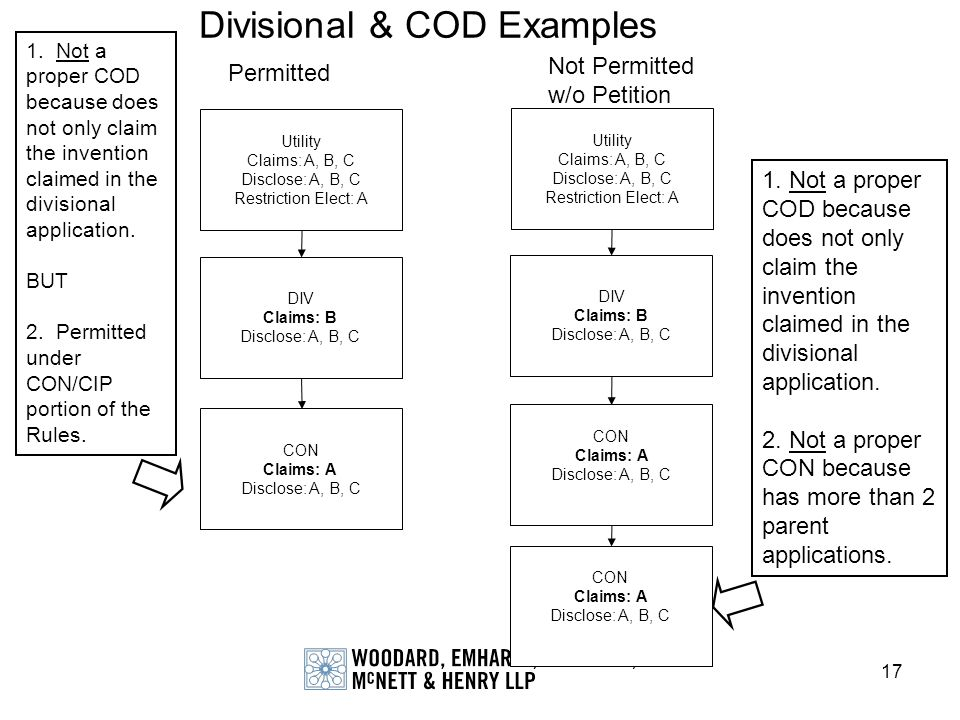 Divisional & COD Examples