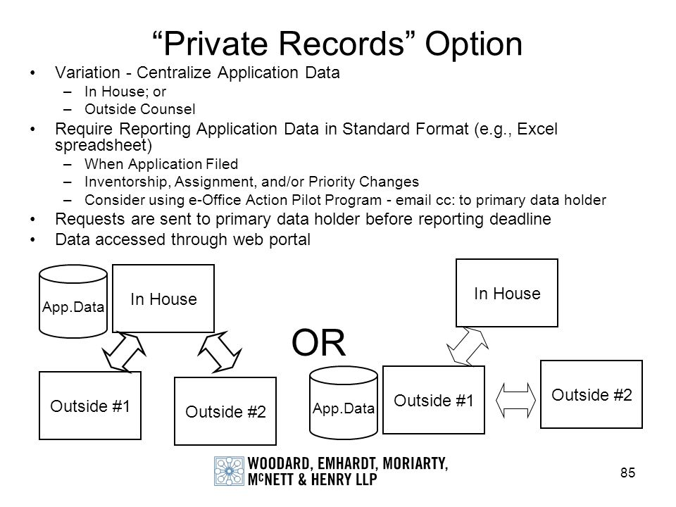 Private Records Option