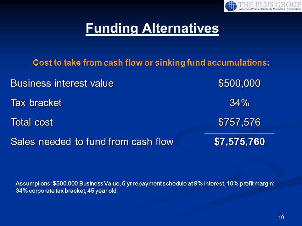 Cost to take from cash flow or sinking fund accumulations: