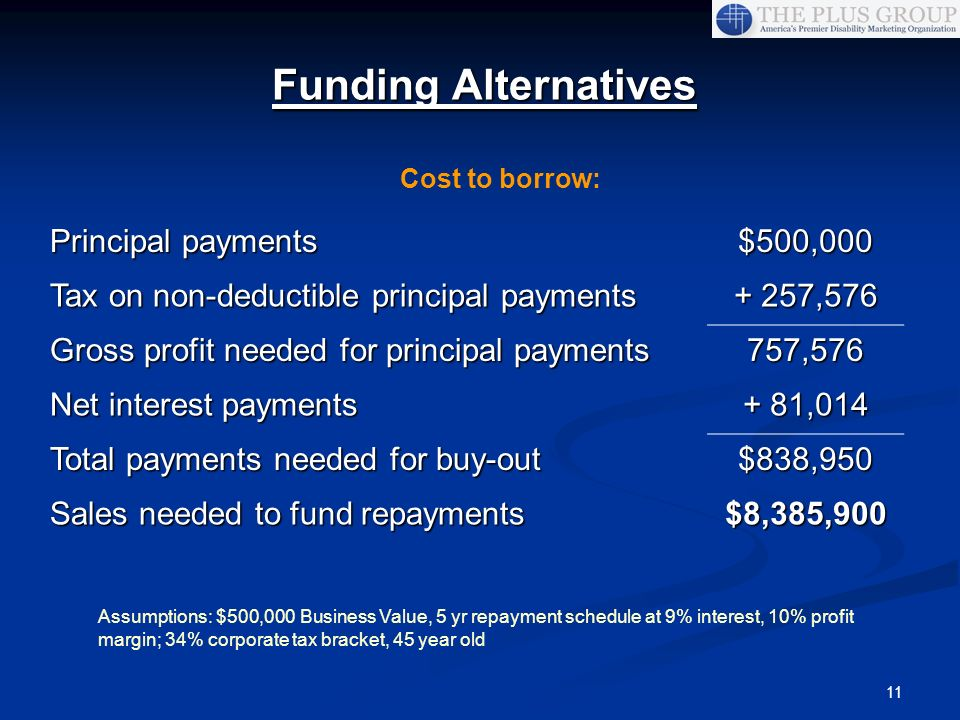 Funding Alternatives Principal payments $500,000