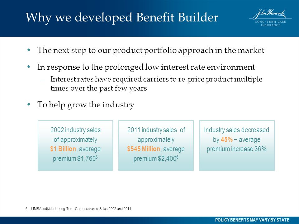Why we developed Benefit Builder