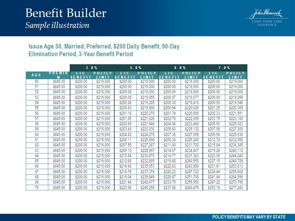 Benefit Builder Sample illustration