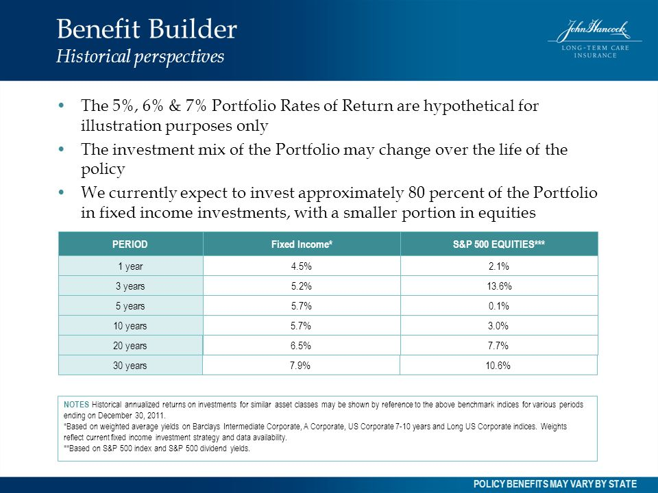 Benefit Builder Historical perspectives