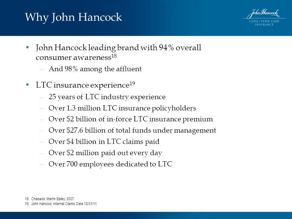 Why John Hancock John Hancock leading brand with 94% overall consumer awareness18. And 98% among the affluent.