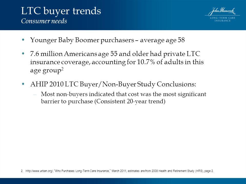 LTC buyer trends Consumer needs