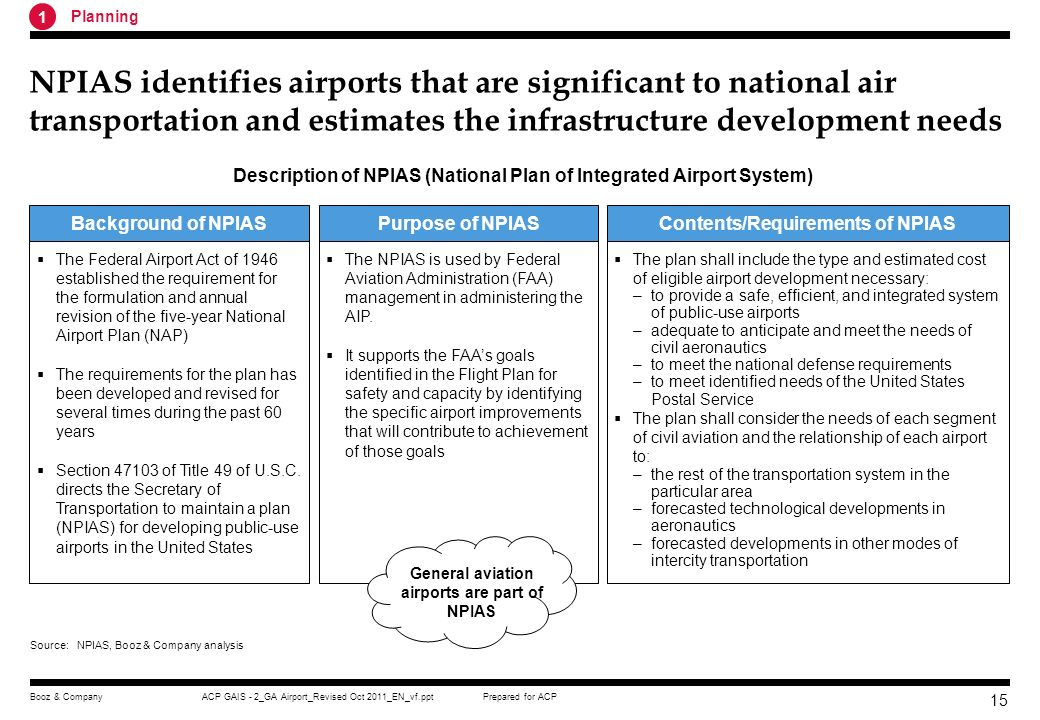 1 Planning. NPIAS identifies airports that are significant to national air transportation and estimates the infrastructure development needs.