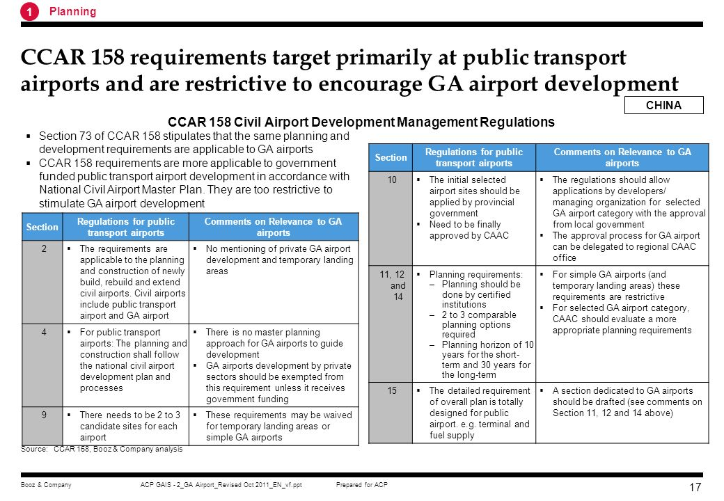 1 Planning. CCAR 158 requirements target primarily at public transport airports and are restrictive to encourage GA airport development.