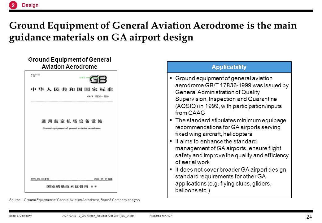 Ground Equipment of General Aviation Aerodrome