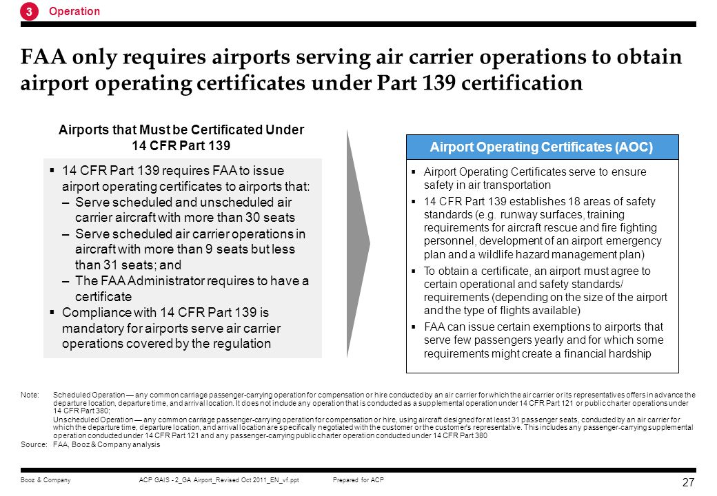3 Operation. FAA only requires airports serving air carrier operations to obtain airport operating certificates under Part 139 certification.