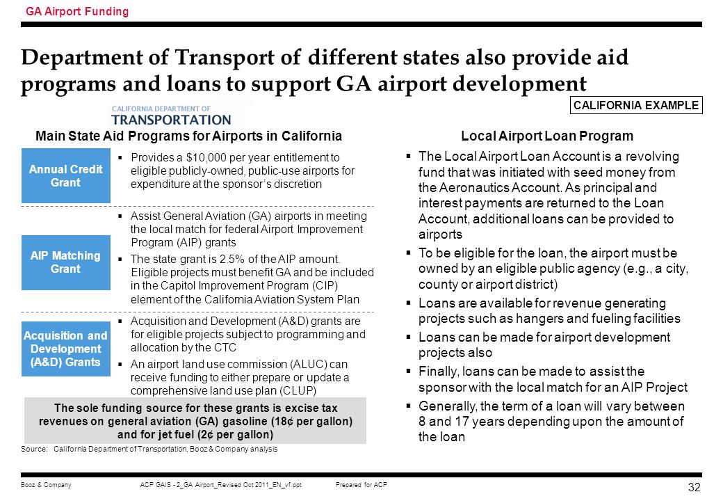 GA Airport Funding Department of Transport of different states also provide aid programs and loans to support GA airport development.