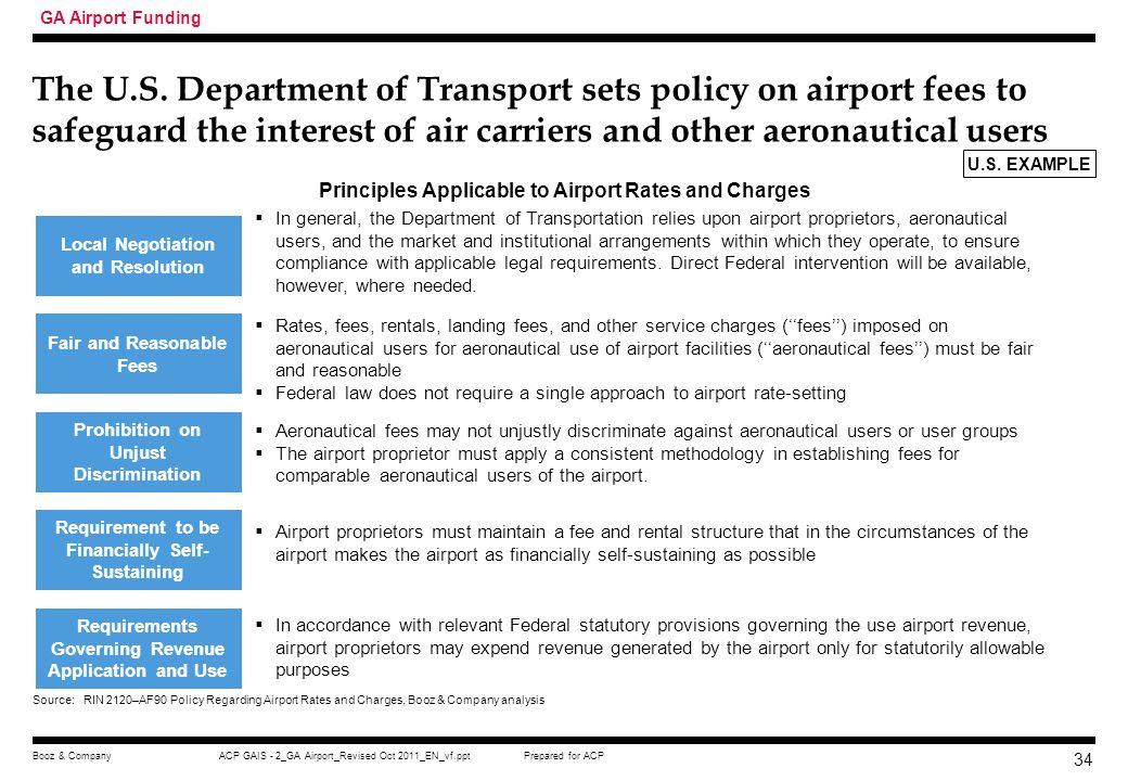 GA Airport Funding