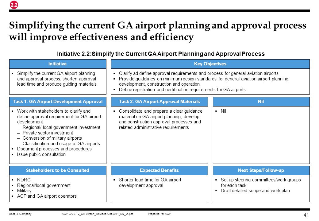 2.2 Simplifying the current GA airport planning and approval process will improve effectiveness and efficiency.