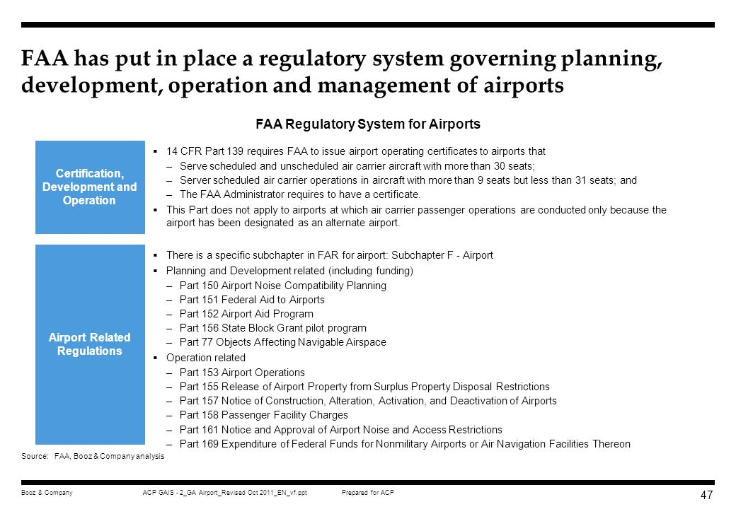 FAA has put in place a regulatory system governing planning, development, operation and management of airports