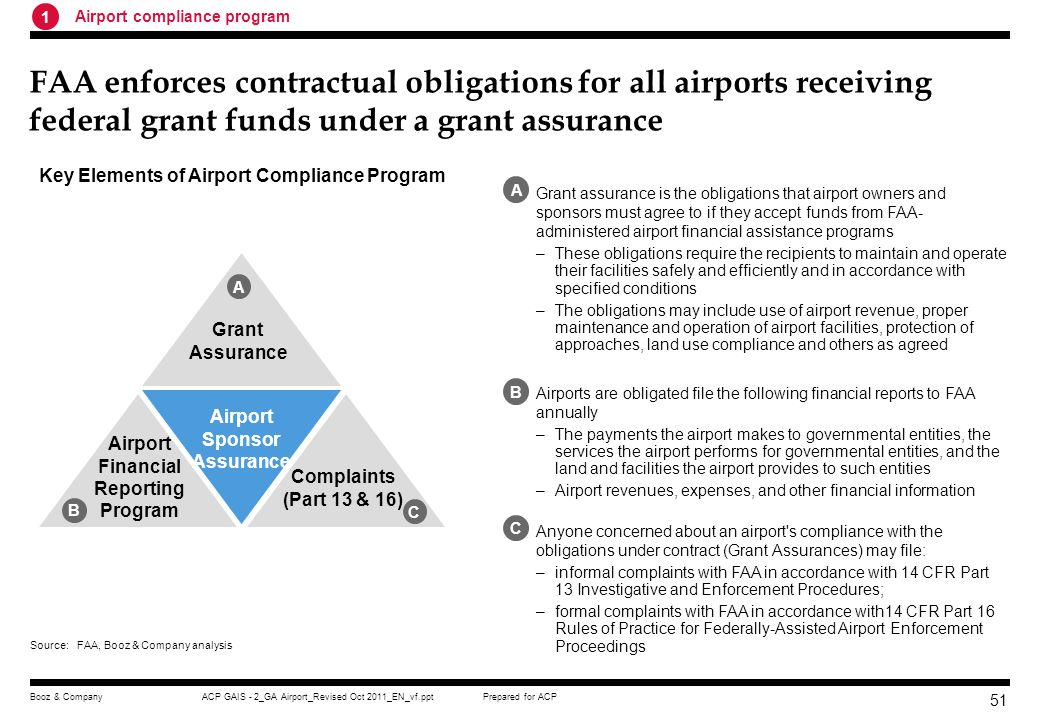 Key Elements of Airport Compliance Program