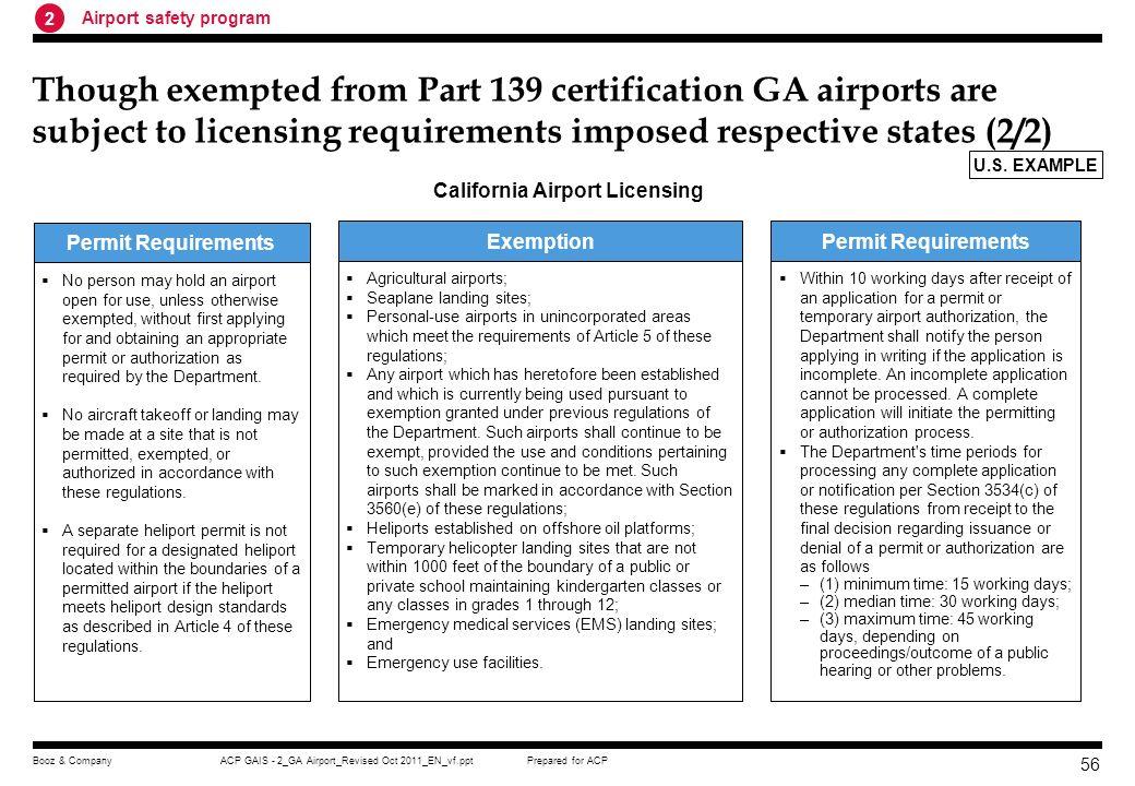 California Airport Licensing