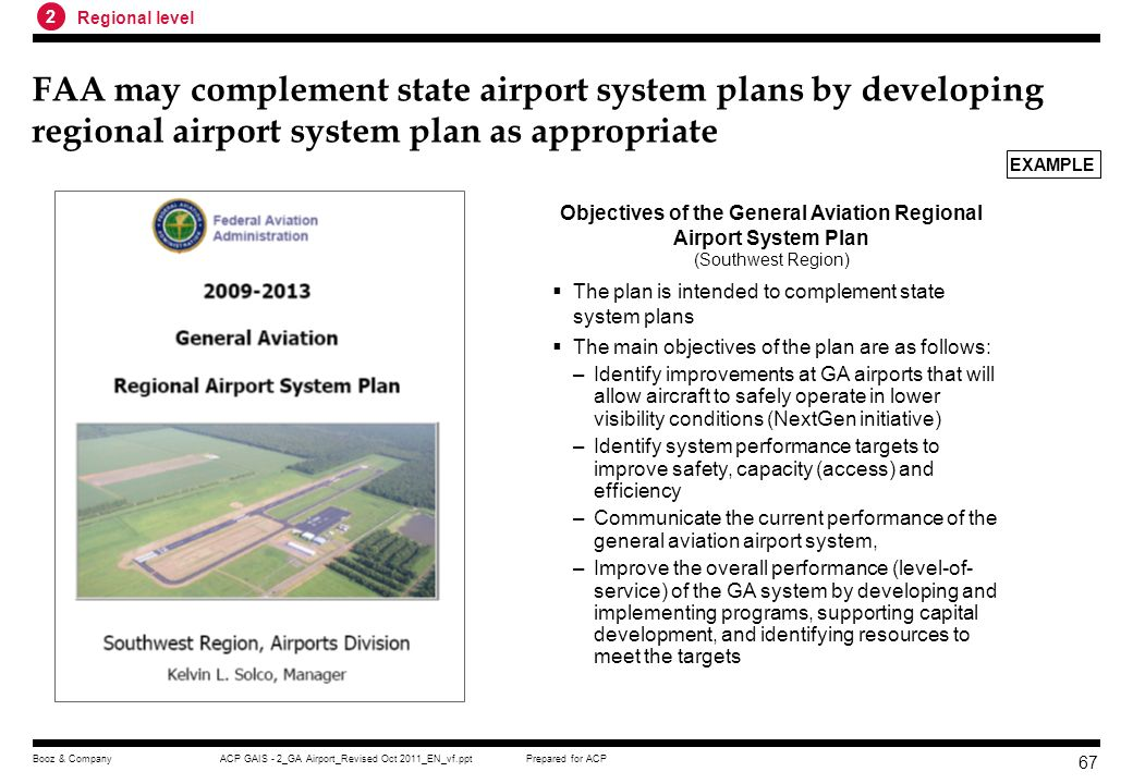 Objectives of the General Aviation Regional Airport System Plan