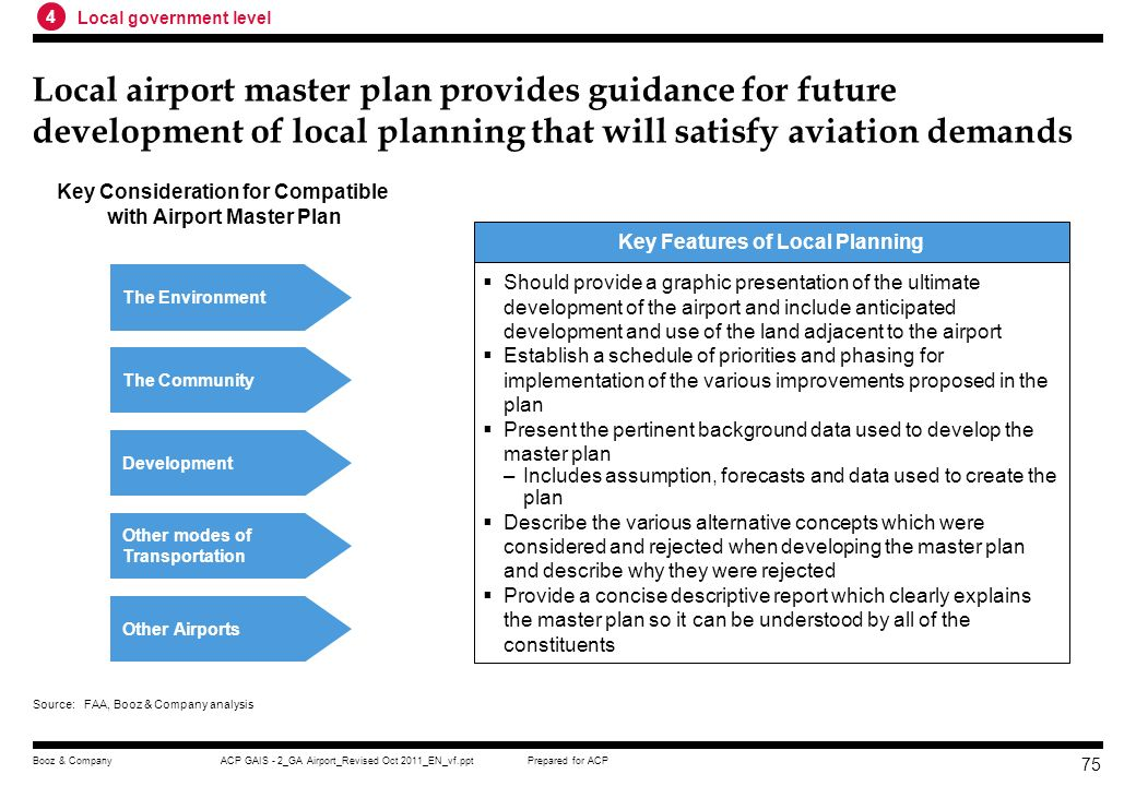 4 Local government level. Local airport master plan provides guidance for future development of local planning that will satisfy aviation demands.