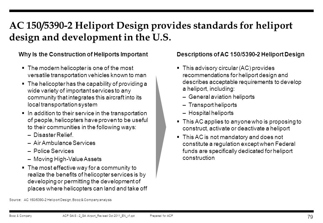 AC 150/5390-2 Heliport Design provides standards for heliport design and development in the U.S.