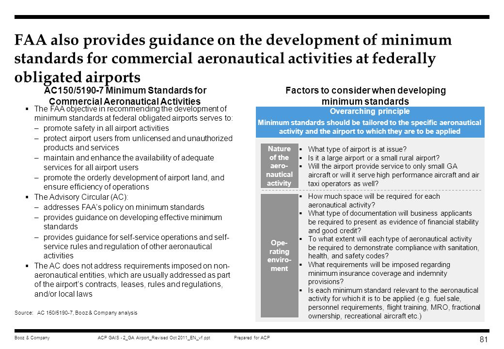FAA also provides guidance on the development of minimum standards for commercial aeronautical activities at federally obligated airports