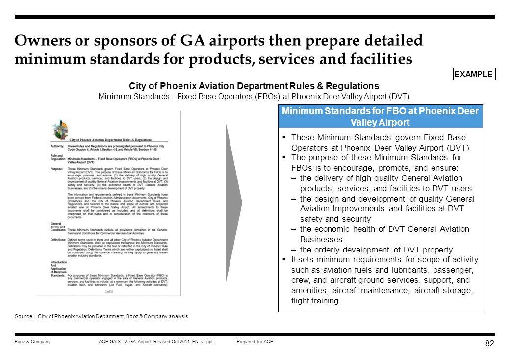 Owners or sponsors of GA airports then prepare detailed minimum standards for products, services and facilities