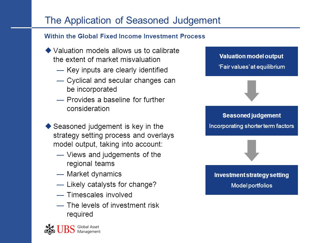 The Application of Seasoned Judgement