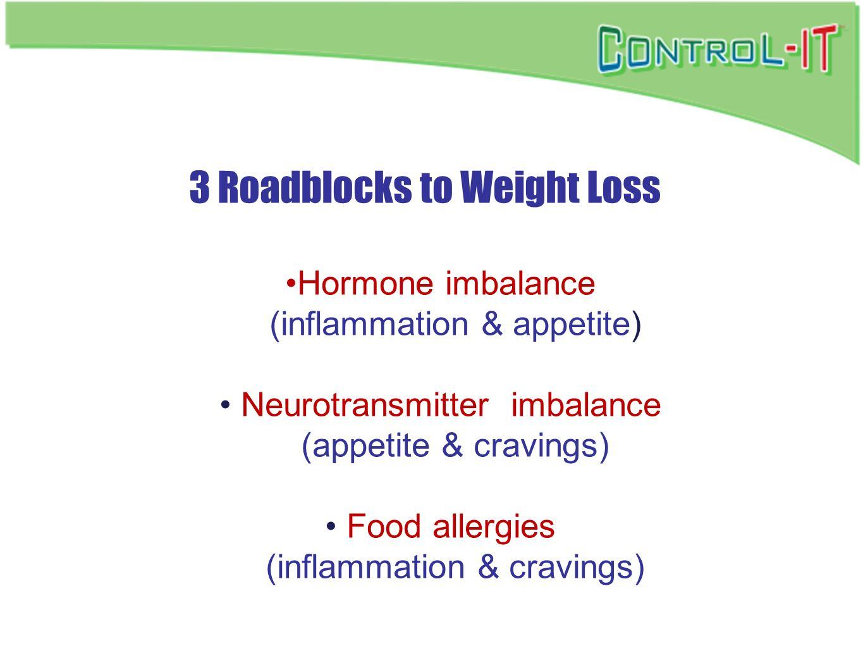 3 Roadblocks to Weight Loss