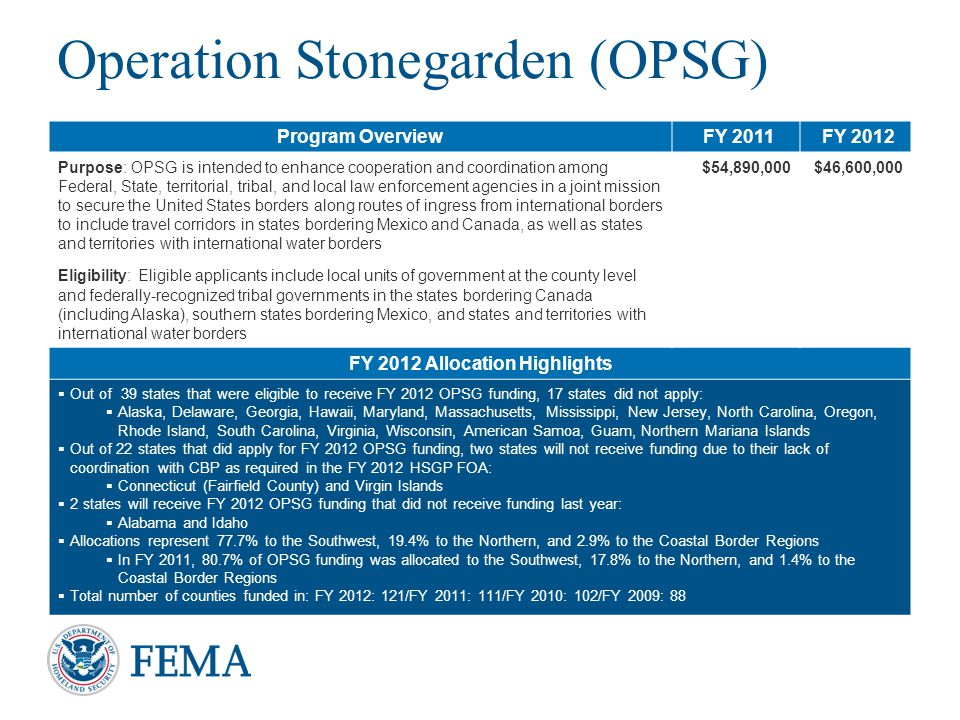 Operation Stonegarden (OPSG)