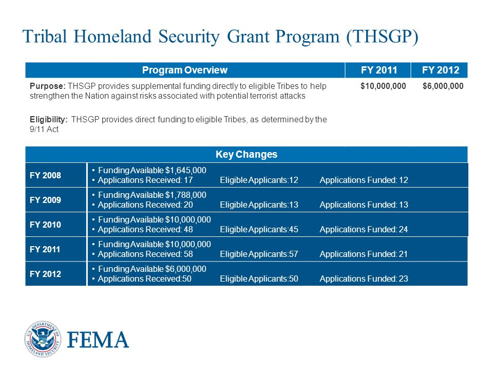Tribal Homeland Security Grant Program (THSGP)