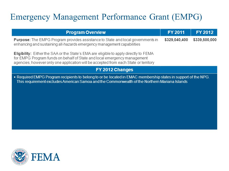 Emergency Management Performance Grant (EMPG)