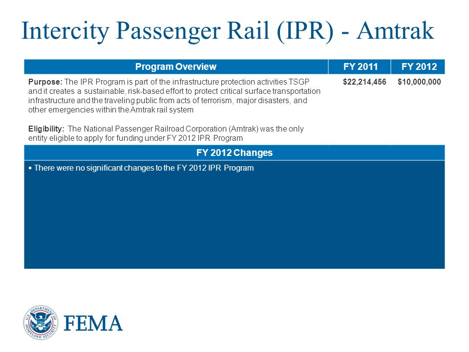 Intercity Passenger Rail (IPR) - Amtrak