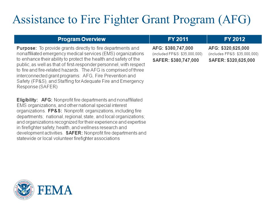 Assistance to Fire Fighter Grant Program (AFG)