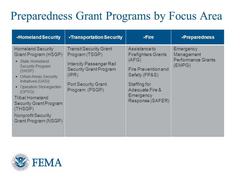 Preparedness Grant Programs by Focus Area