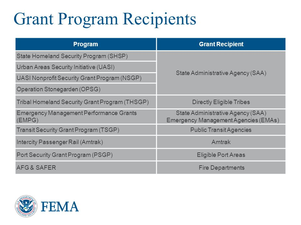 Grant Program Recipients