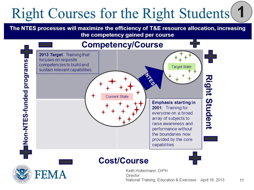 Right Courses for the Right Students