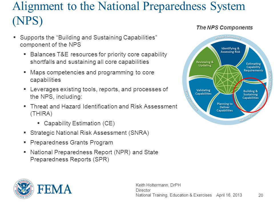 Alignment to the National Preparedness System (NPS)
