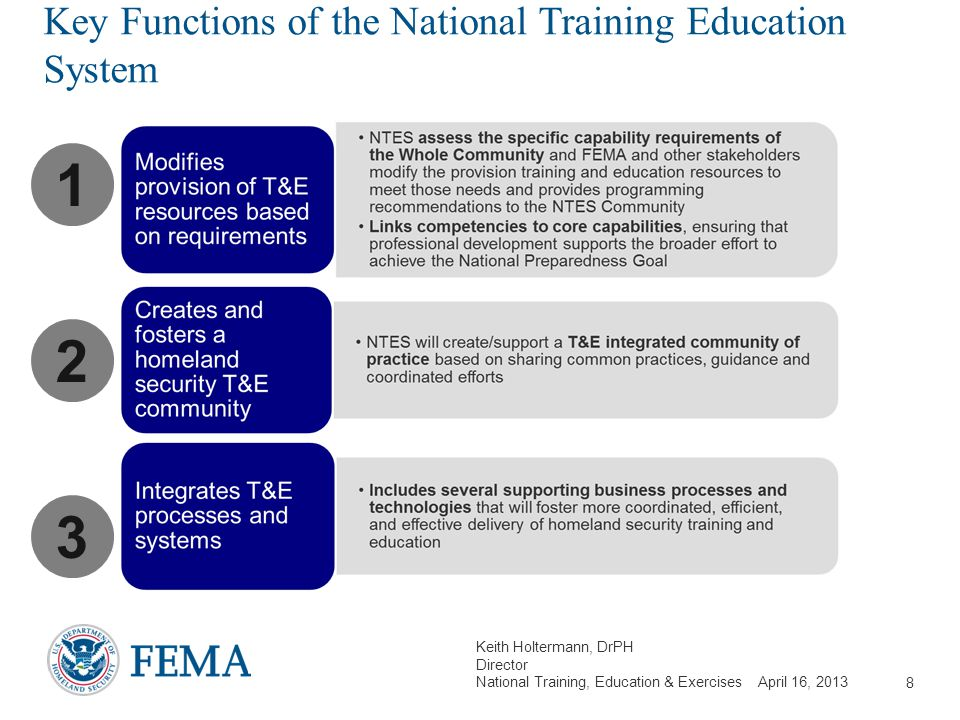 Key Functions of the National Training Education System